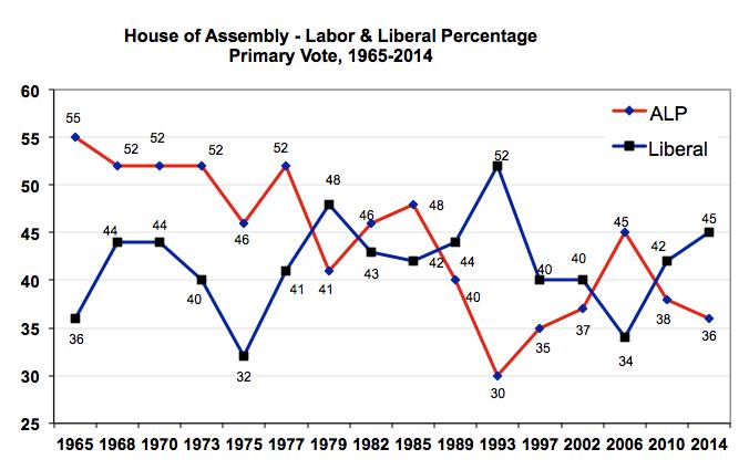 2pp graph