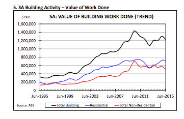 building-work-done1