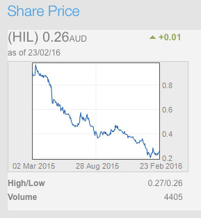 hills-webpage-shareprice
