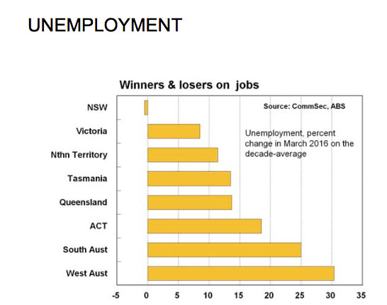 unemployment-may16