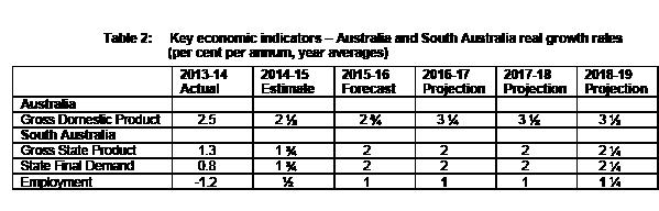 2016-17 South Australian Budget_Table2