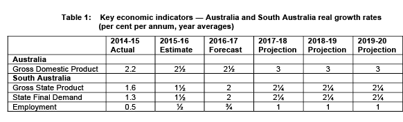 Updated 2016-17 South Australian Budget_Table1