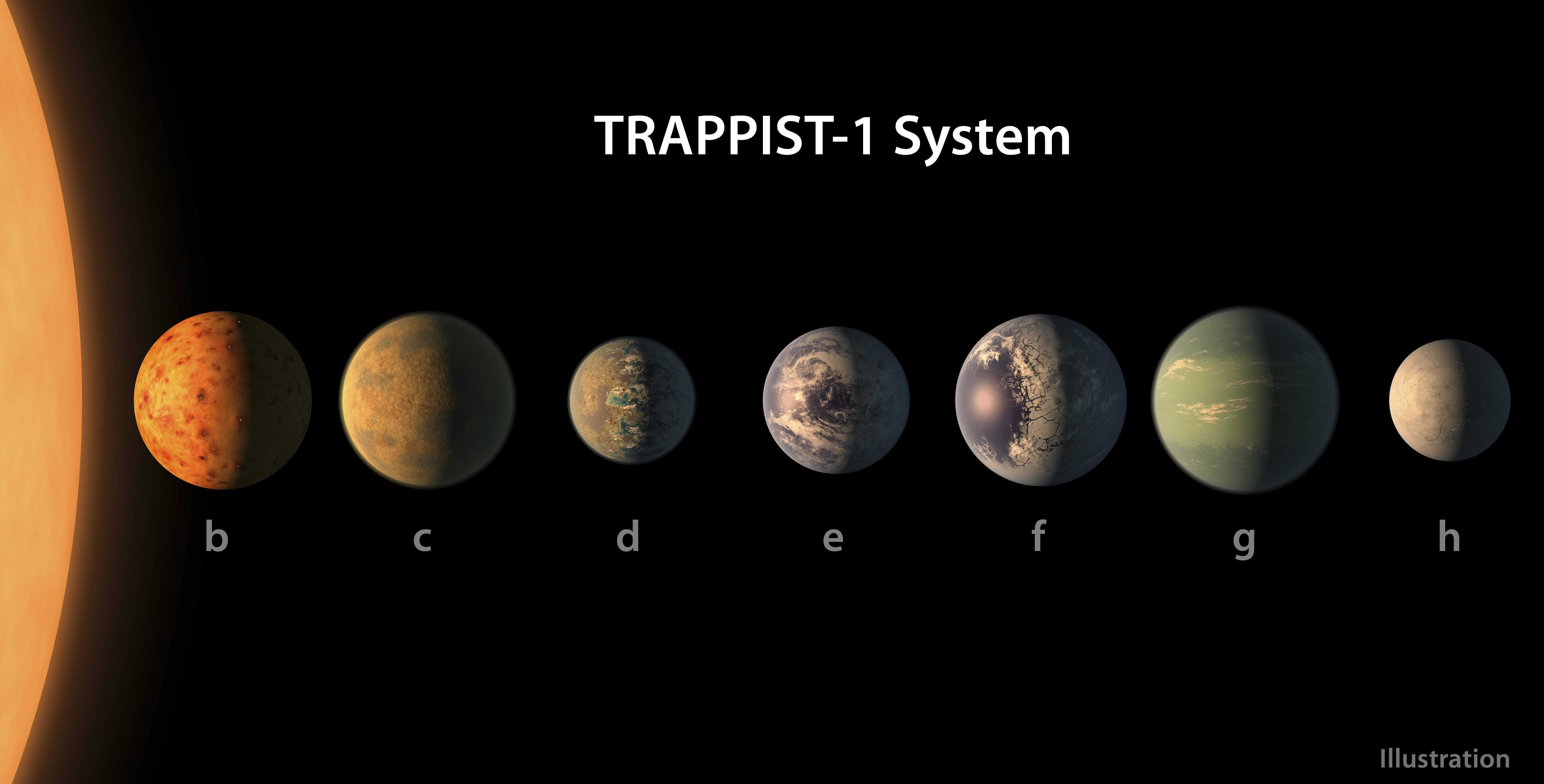 An artist's concept of what the TRAPPIST-1 planetary system may look like, based on available data about the planets' diameters, masses and distances from the host star. Photo: EPA/NASA