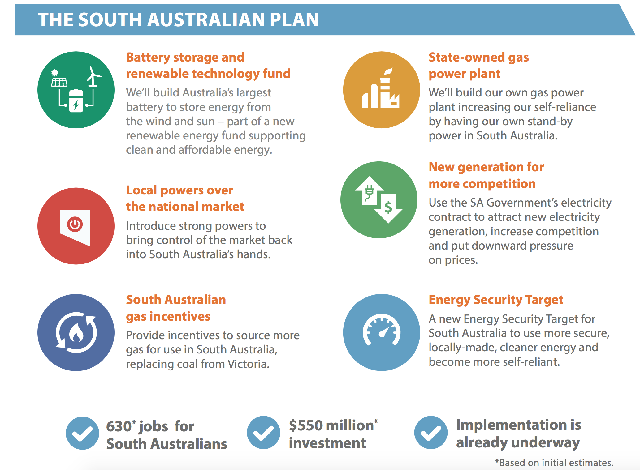 The Government's summary of its energy plan.
