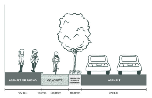 "The ""treatment one"" or ""flush"" Frome Street design option."